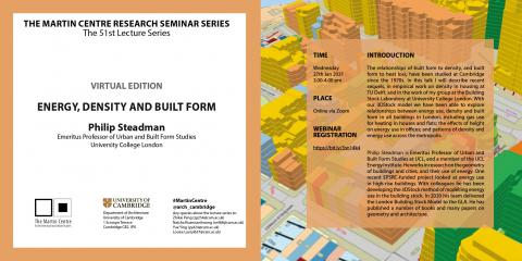 Martin Centre Seminars Philip Steadman